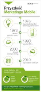 12-przyslosc-marketingu-mobile