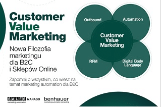 Customer-value-marketing