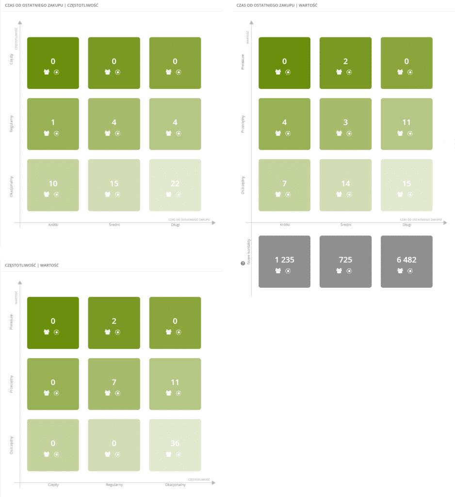 panel-graficzny-rfm-white